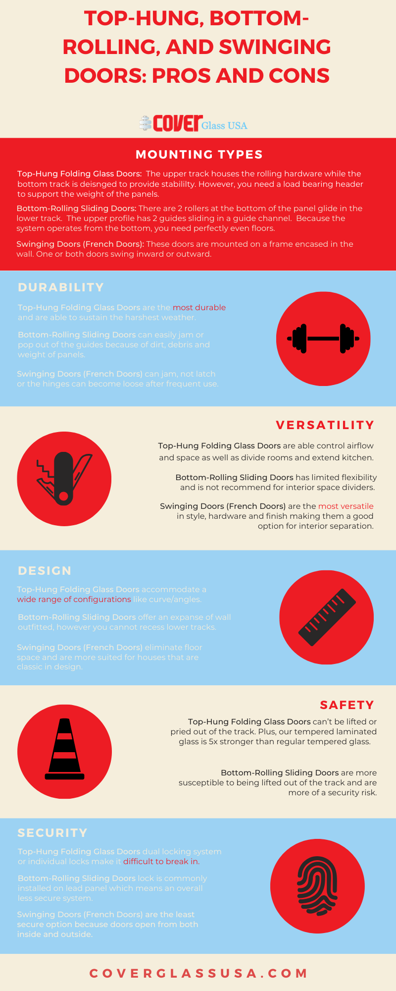 Coverglass USA -  Infographic Top-Hung Glass Door Systems (2)